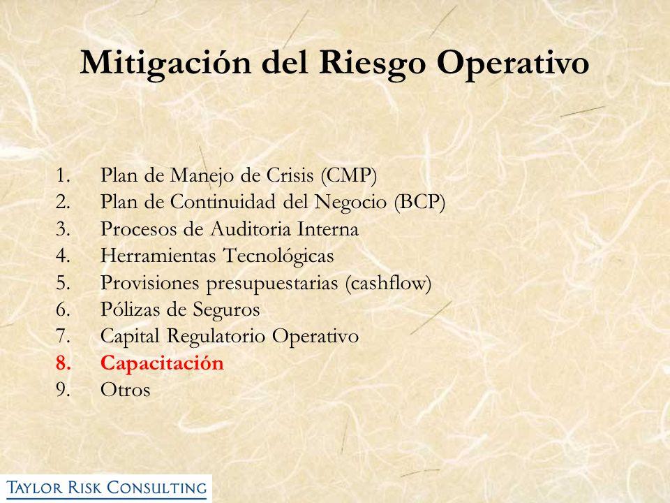 Mitigación del Riesgo Operativo