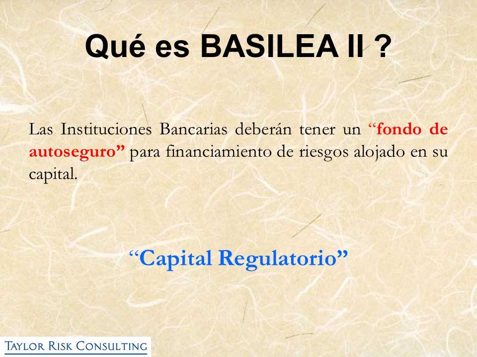 Capital Regulatorio