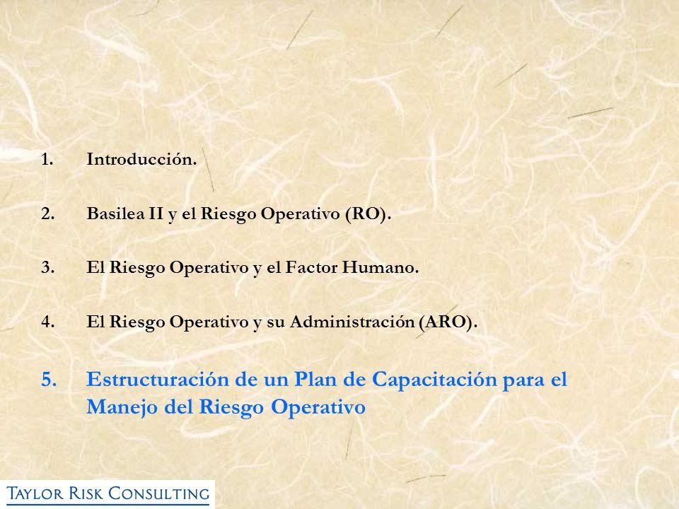 Introducción. Basilea II y el Riesgo Operativo (RO). El Riesgo Operativo y el Factor Humano. El Riesgo Operativo y su Administración (ARO).