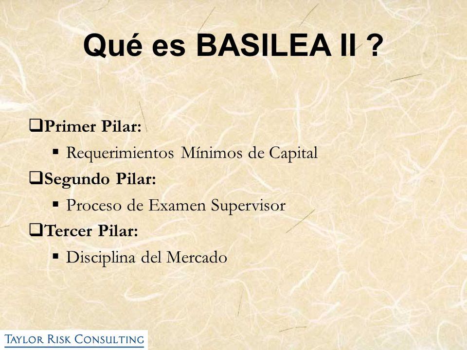 Qué es BASILEA II Primer Pilar: Requerimientos Mínimos de Capital