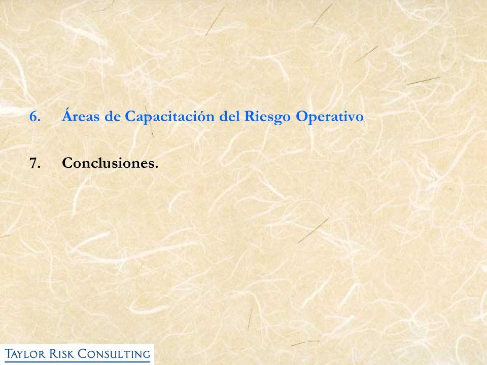 Áreas de Capacitación del Riesgo Operativo
