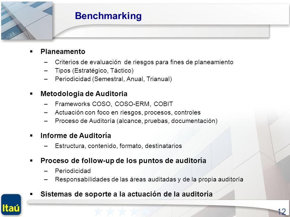 Benchmarking Planeamento Metodologia de Auditoria Informe de Auditoría