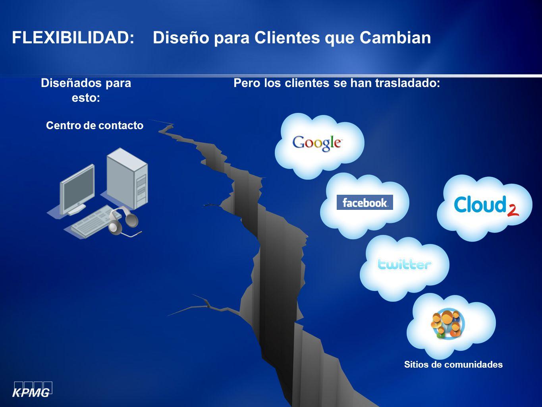 FLEXIBILIDAD: Diseño para Clientes que Cambian