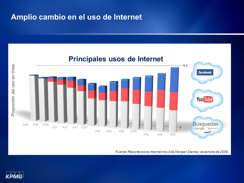 Amplio cambio en el uso de Internet