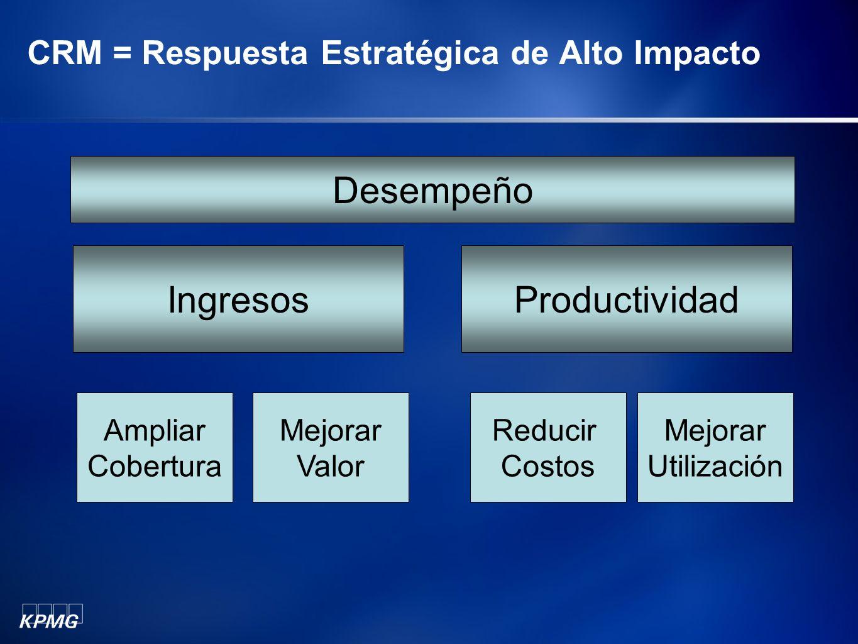 CRM = Respuesta Estratégica de Alto Impacto