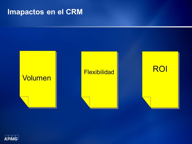 Imapactos en el CRM Volumen Flexibilidad ROI