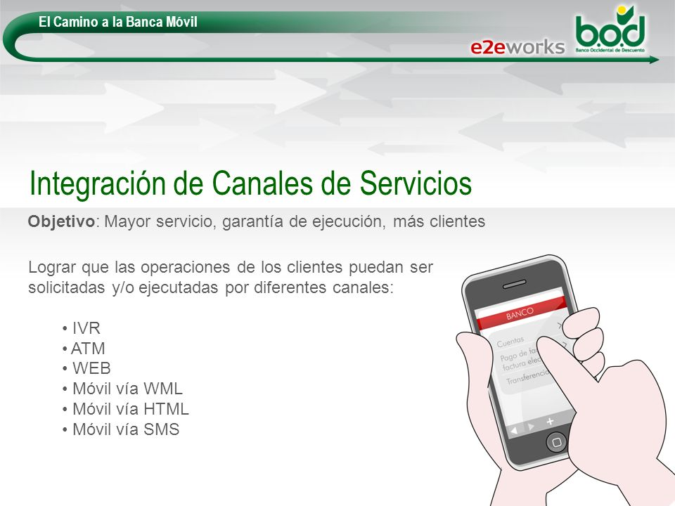 Integración de Canales de Servicios