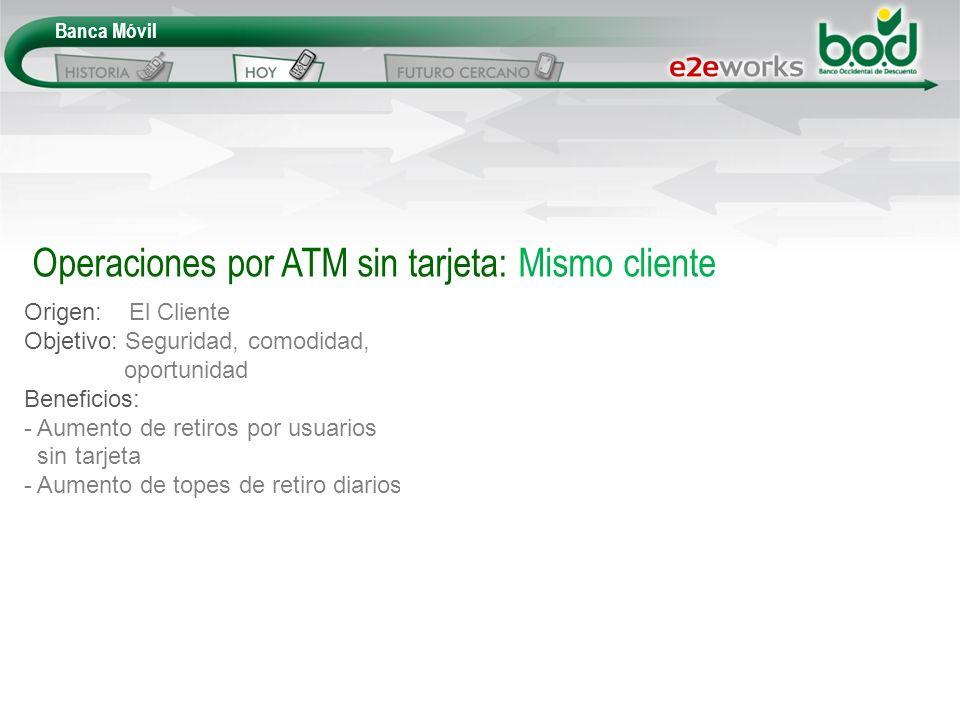 Operaciones por ATM sin tarjeta: Mismo cliente
