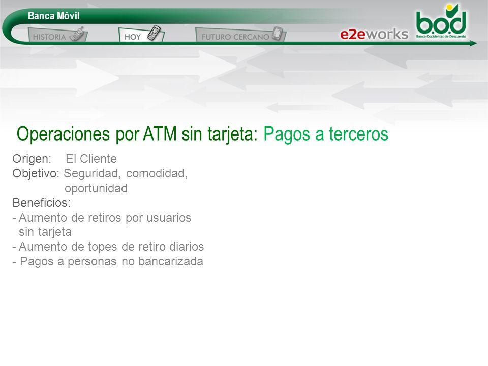 Operaciones por ATM sin tarjeta: Pagos a terceros