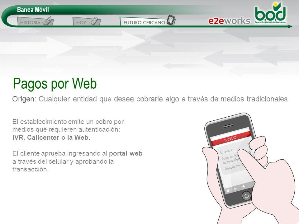 Banca Móvil Pagos por Web. Origen: Cualquier entidad que desee cobrarle algo a través de medios tradicionales.