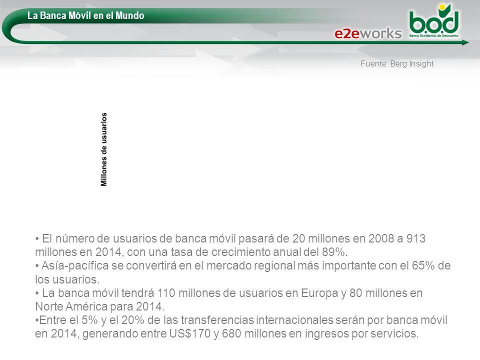 La Banca Móvil en el Mundo