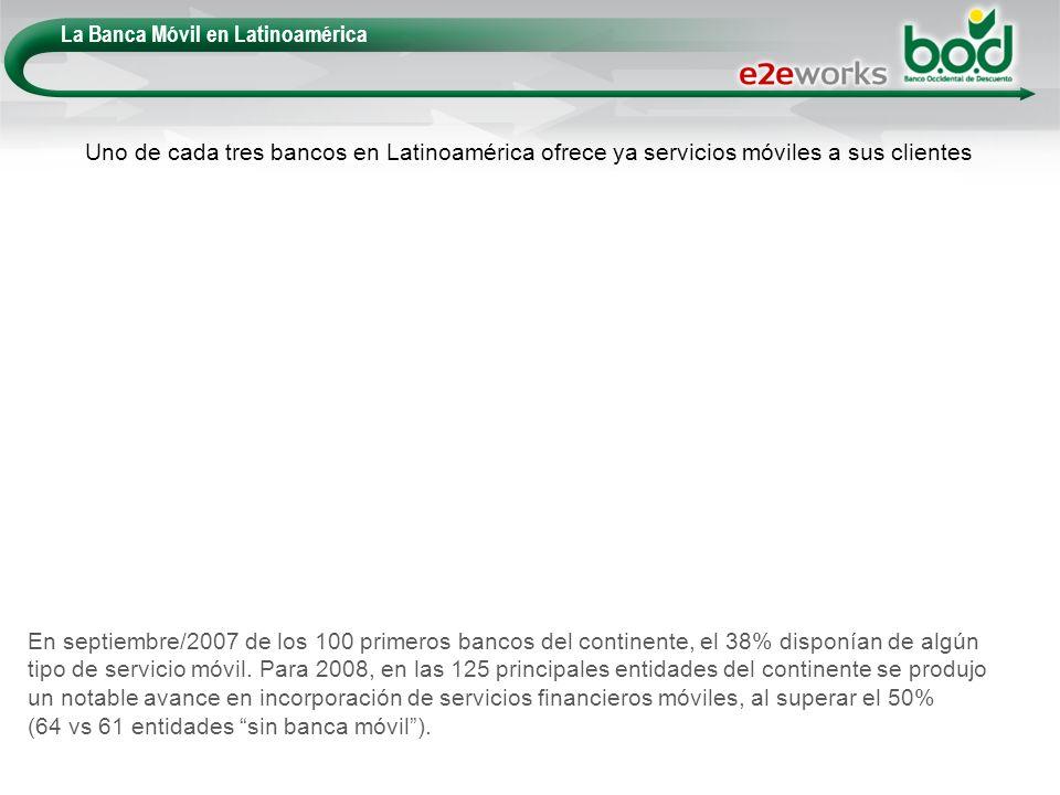 La Banca Móvil en Latinoamérica
