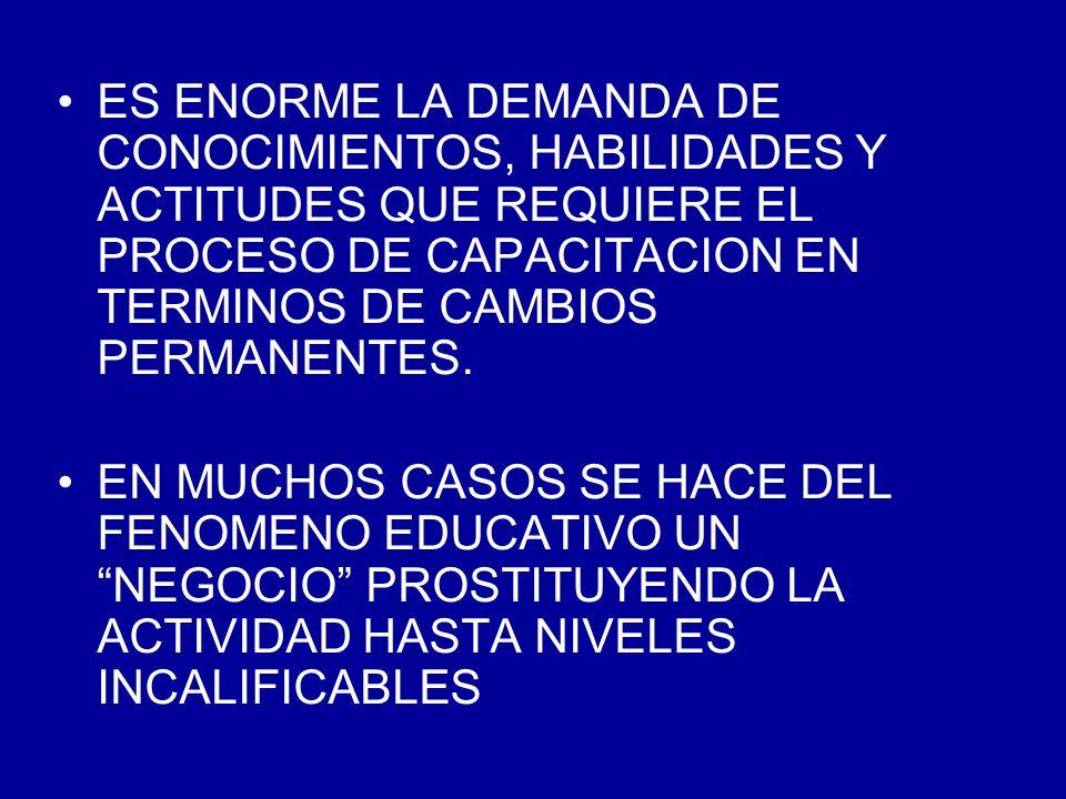 ES ENORME LA DEMANDA DE CONOCIMIENTOS, HABILIDADES Y ACTITUDES QUE REQUIERE EL PROCESO DE CAPACITACION EN TERMINOS DE CAMBIOS PERMANENTES.