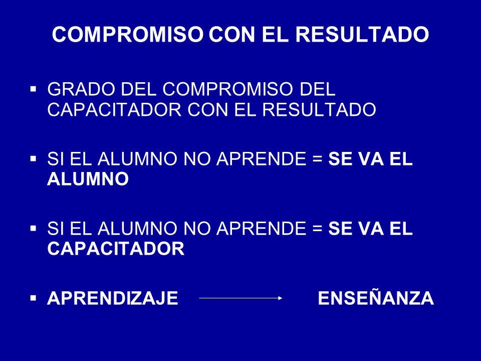 COMPROMISO CON EL RESULTADO