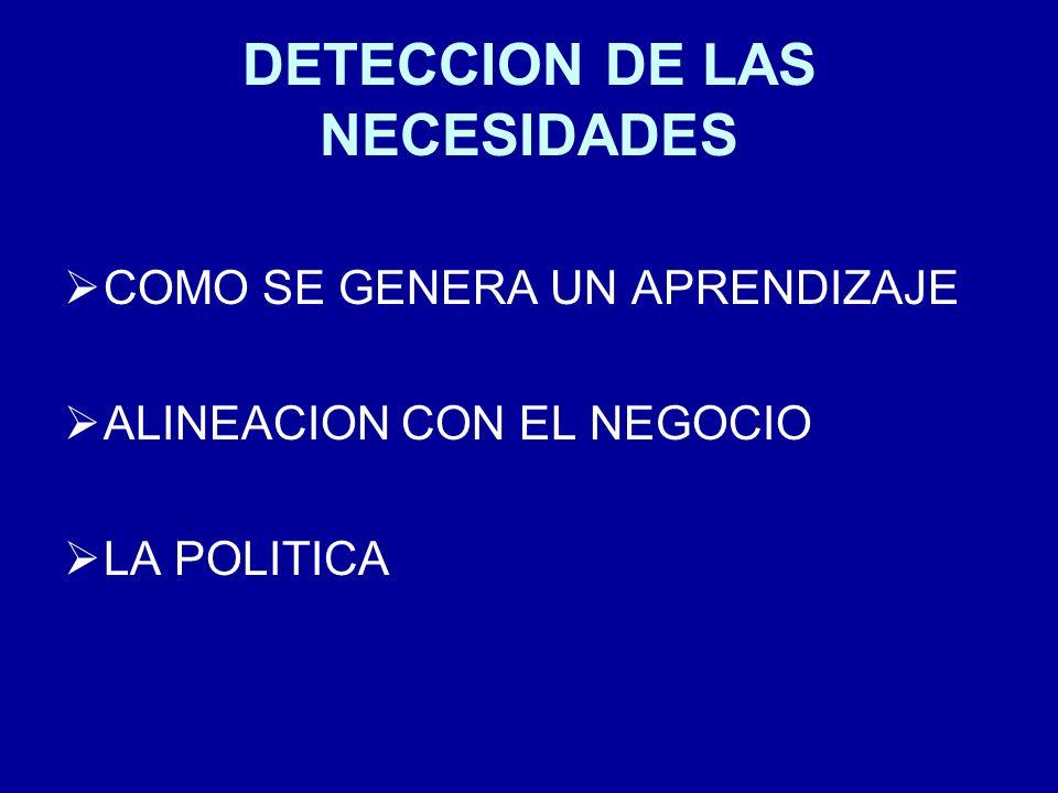 DETECCION DE LAS NECESIDADES