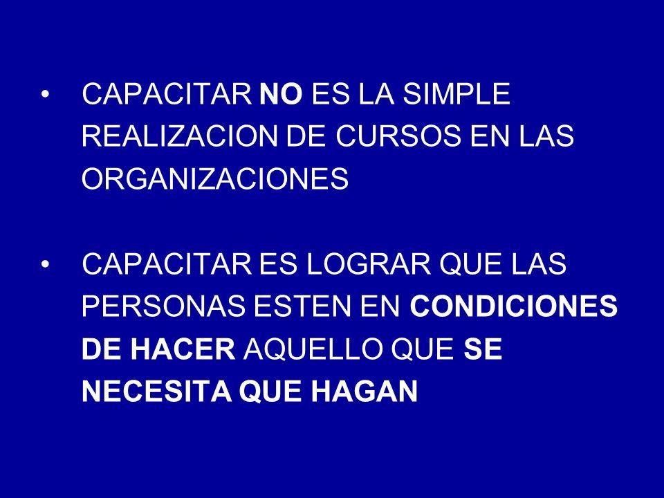CAPACITAR NO ES LA SIMPLE