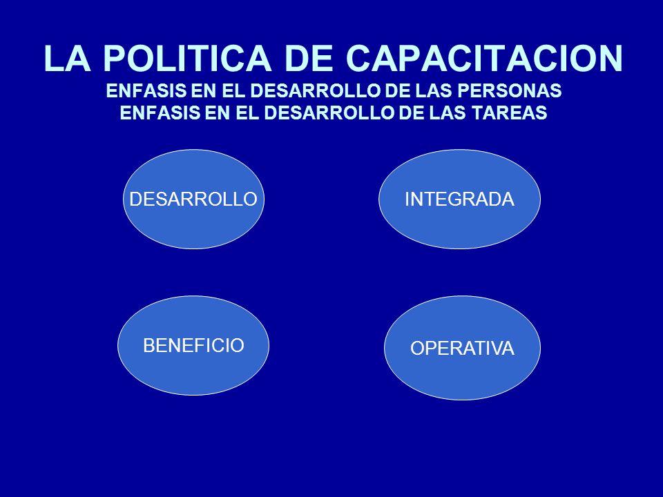 LA POLITICA DE CAPACITACION ENFASIS EN EL DESARROLLO DE LAS PERSONAS ENFASIS EN EL DESARROLLO DE LAS TAREAS