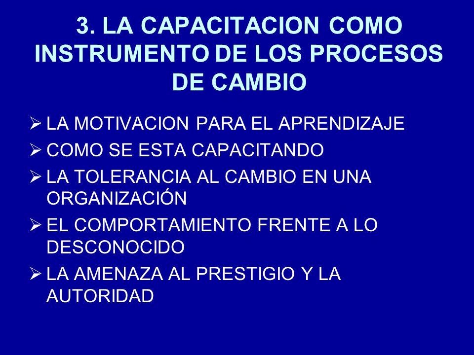 3. LA CAPACITACION COMO INSTRUMENTO DE LOS PROCESOS DE CAMBIO