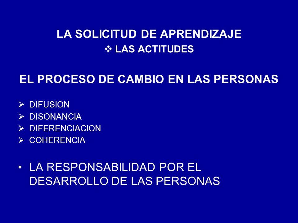 LA SOLICITUD DE APRENDIZAJE EL PROCESO DE CAMBIO EN LAS PERSONAS