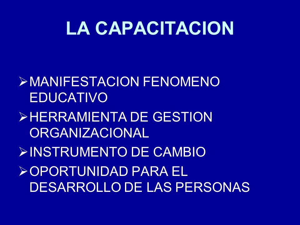 LA CAPACITACION MANIFESTACION FENOMENO EDUCATIVO