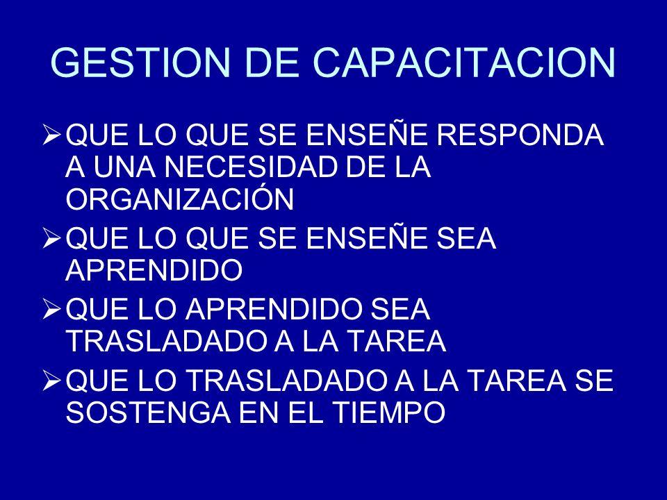 GESTION DE CAPACITACION