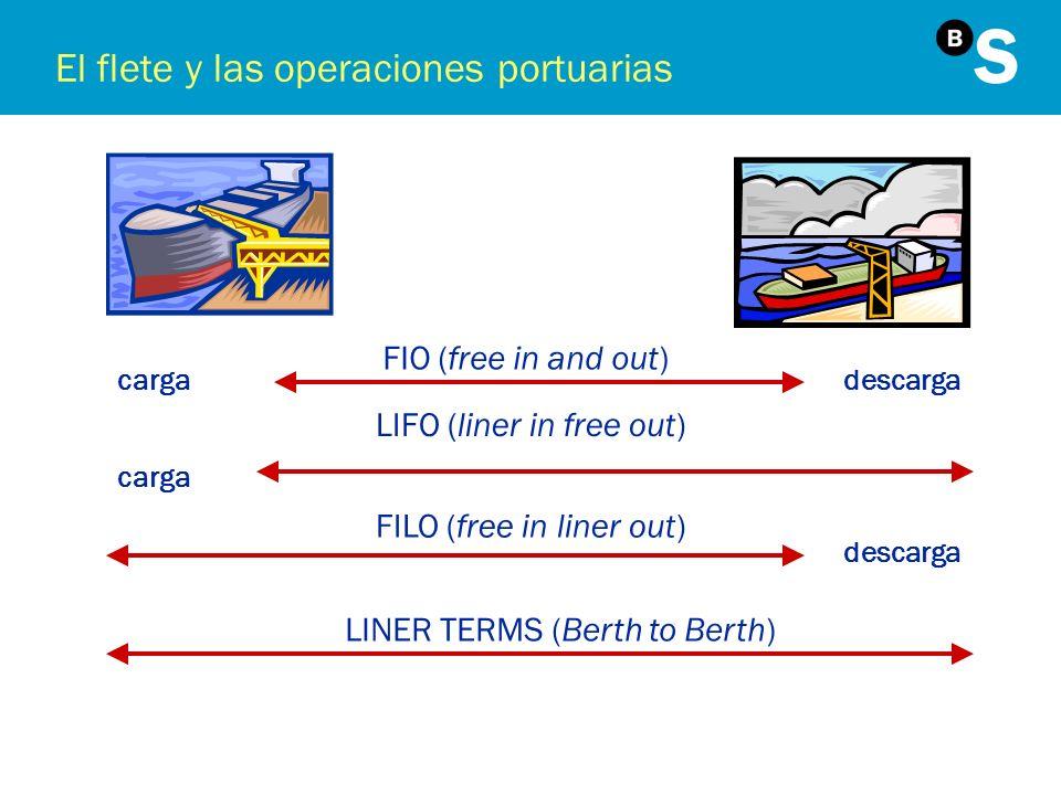 El flete y las operaciones portuarias