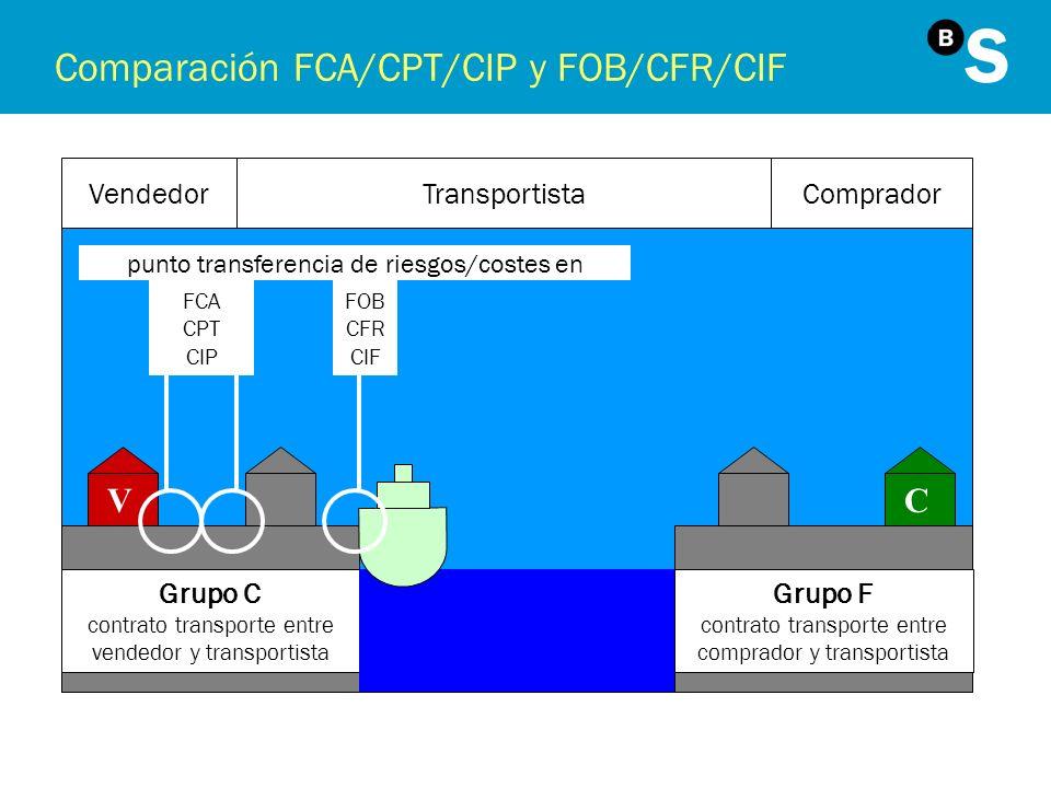Comparación FCA/CPT/CIP y FOB/CFR/CIF