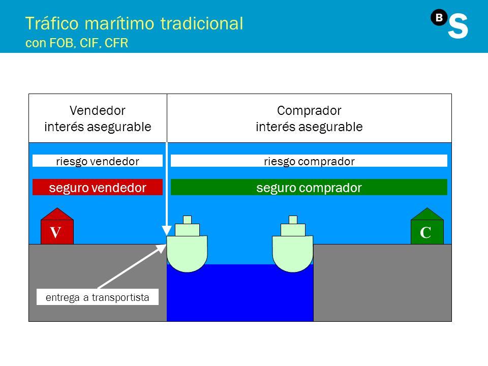 Tráfico marítimo tradicional con FOB, CIF, CFR