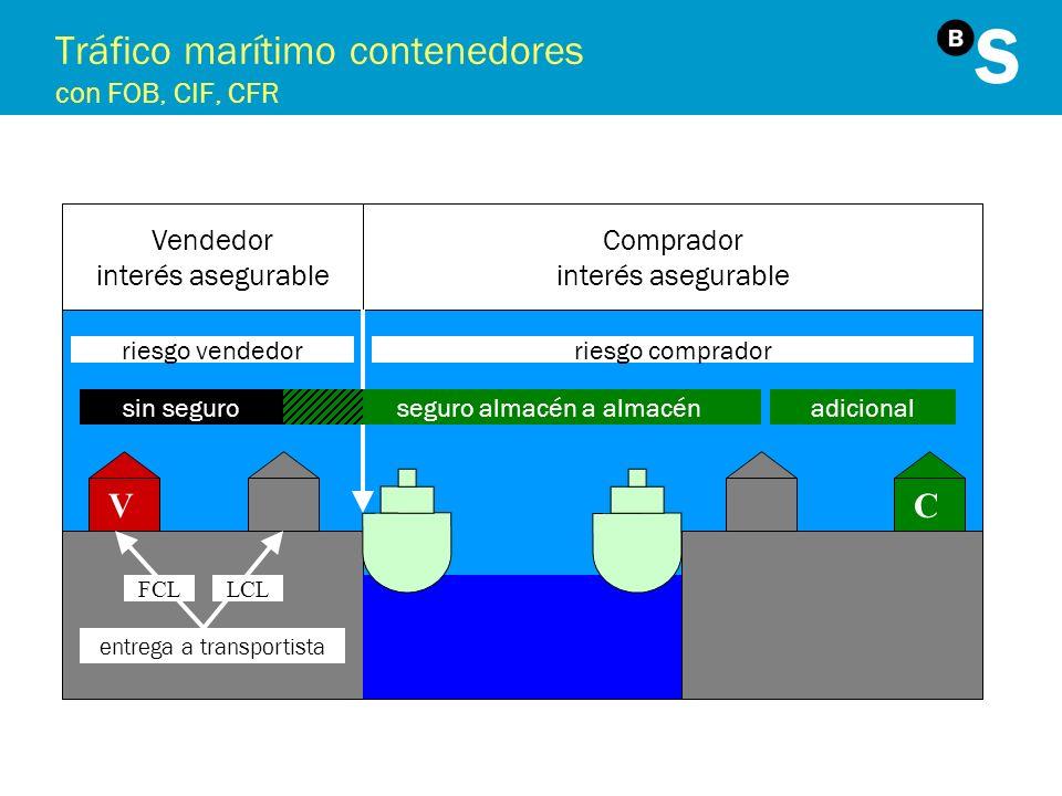 Tráfico marítimo contenedores con FOB, CIF, CFR