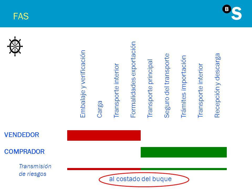 FAS Formalidades exportación Embalaje y verificación