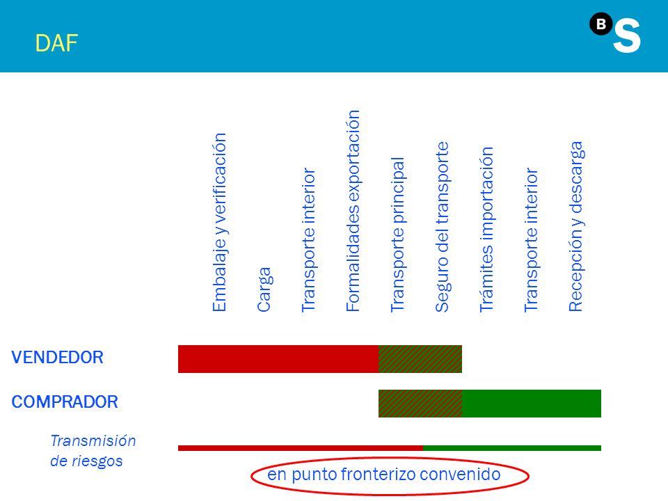 DAF Formalidades exportación Embalaje y verificación