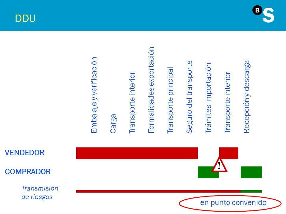 DDU ! Formalidades exportación Embalaje y verificación