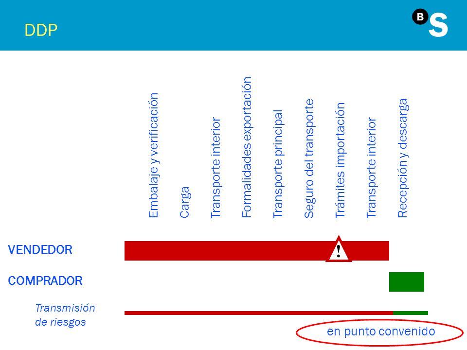 DDP ! Formalidades exportación Embalaje y verificación