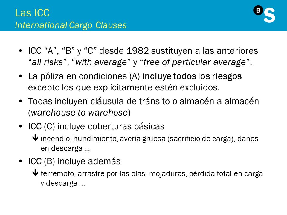 Las ICC International Cargo Clauses