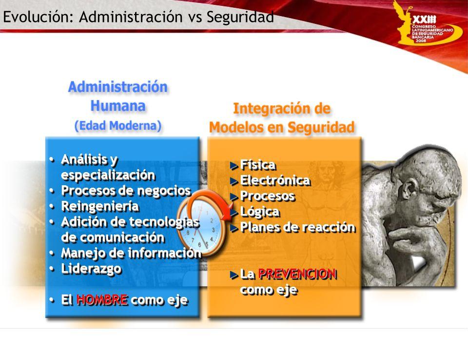 Evolución: Administración vs Seguridad