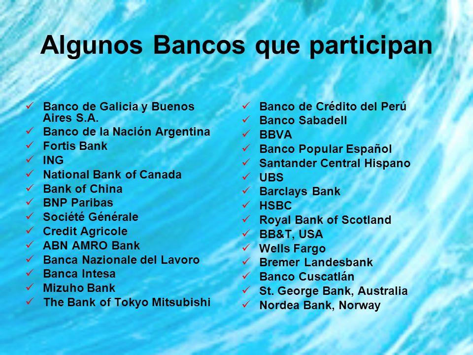 Algunos Bancos que participan