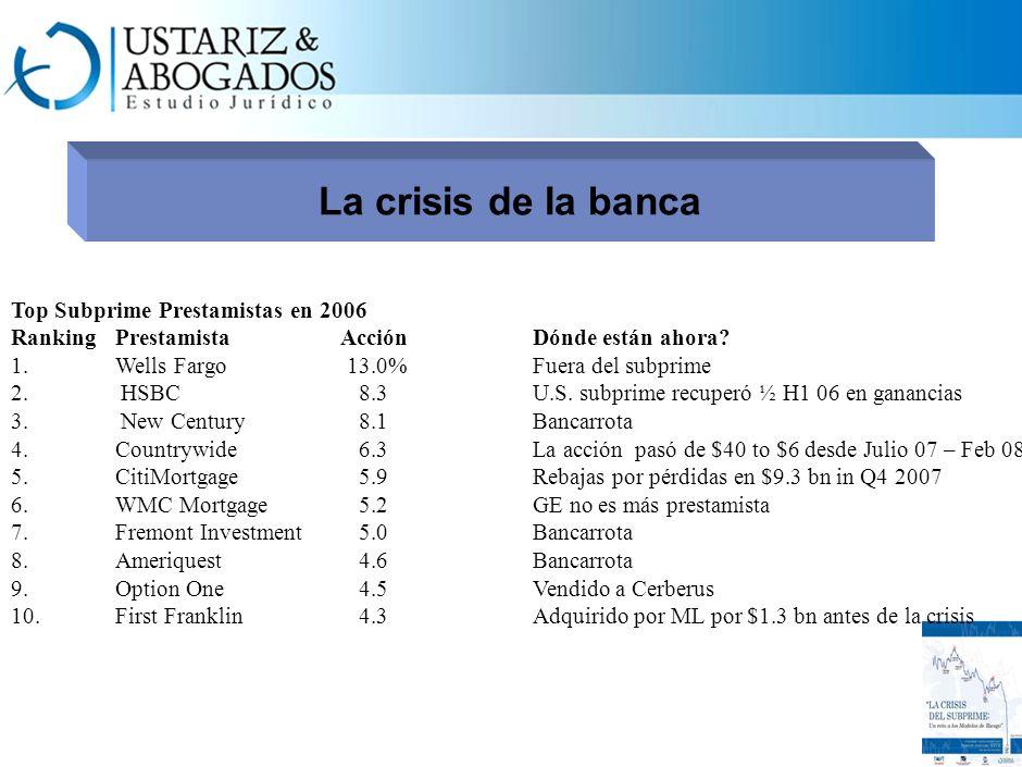 La crisis de la banca Top Subprime Prestamistas en 2006