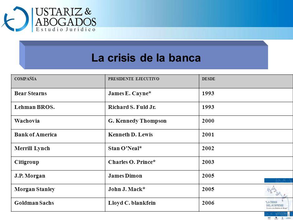 La crisis de la banca Bear Stearns James E. Cayne* 1993 Lehman BROS.