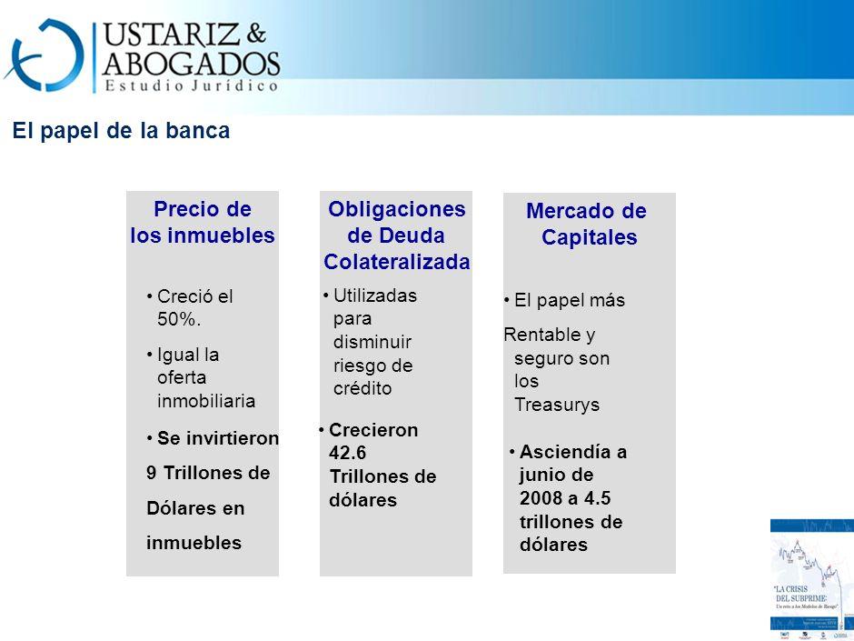 El papel de la banca Precio de los inmuebles Obligaciones de Deuda