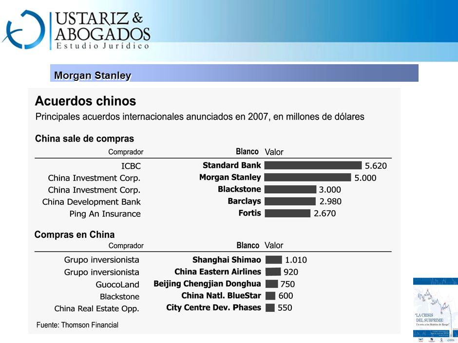 INIT Morgan Stanley