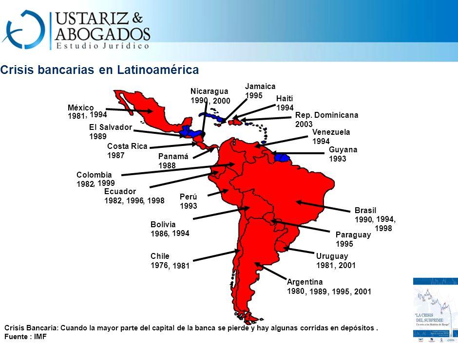 Crisis bancarias en Latinoamérica