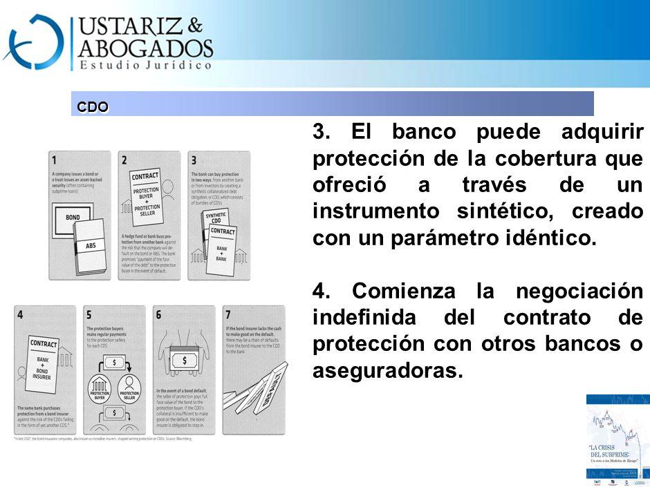 INIT CDO. 3. El banco puede adquirir protección de la cobertura que ofreció a través de un instrumento sintético, creado con un parámetro idéntico.