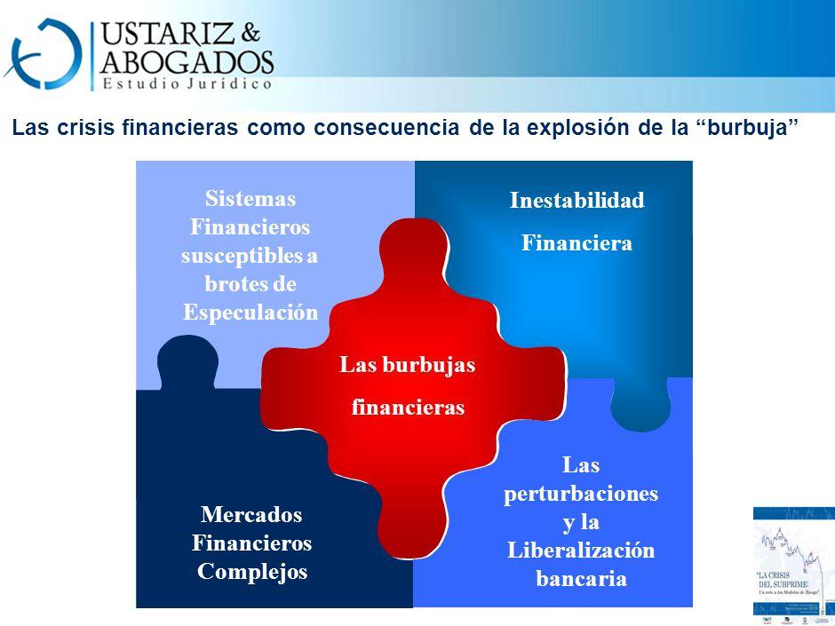Sistemas Financieros susceptibles a brotes de Especulación