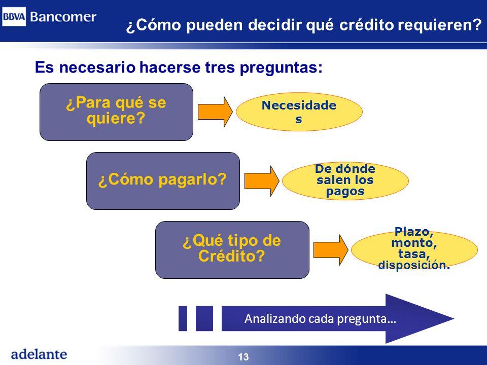 ¿Cómo pueden decidir qué crédito requieren