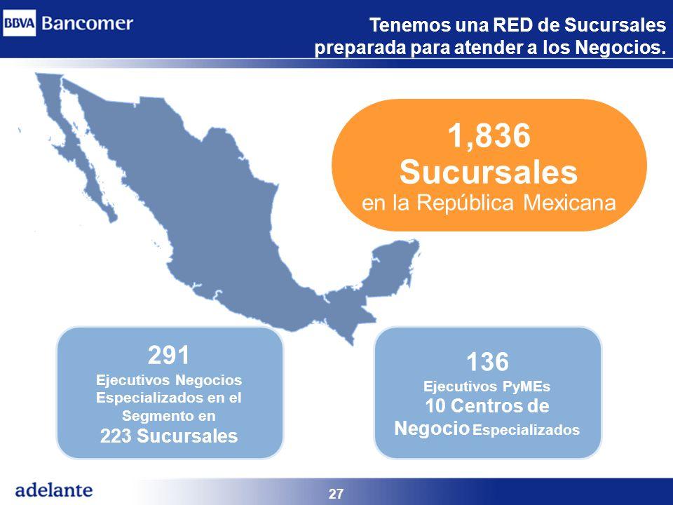 1,836 Sucursales 291 136 en la República Mexicana