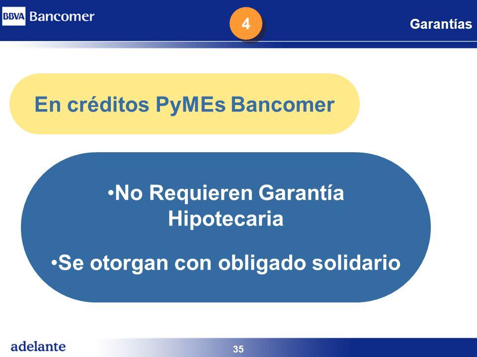 En créditos PyMEs Bancomer