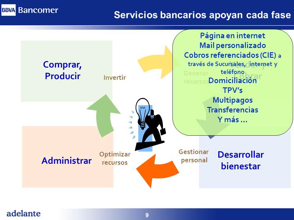 Servicios bancarios apoyan cada fase