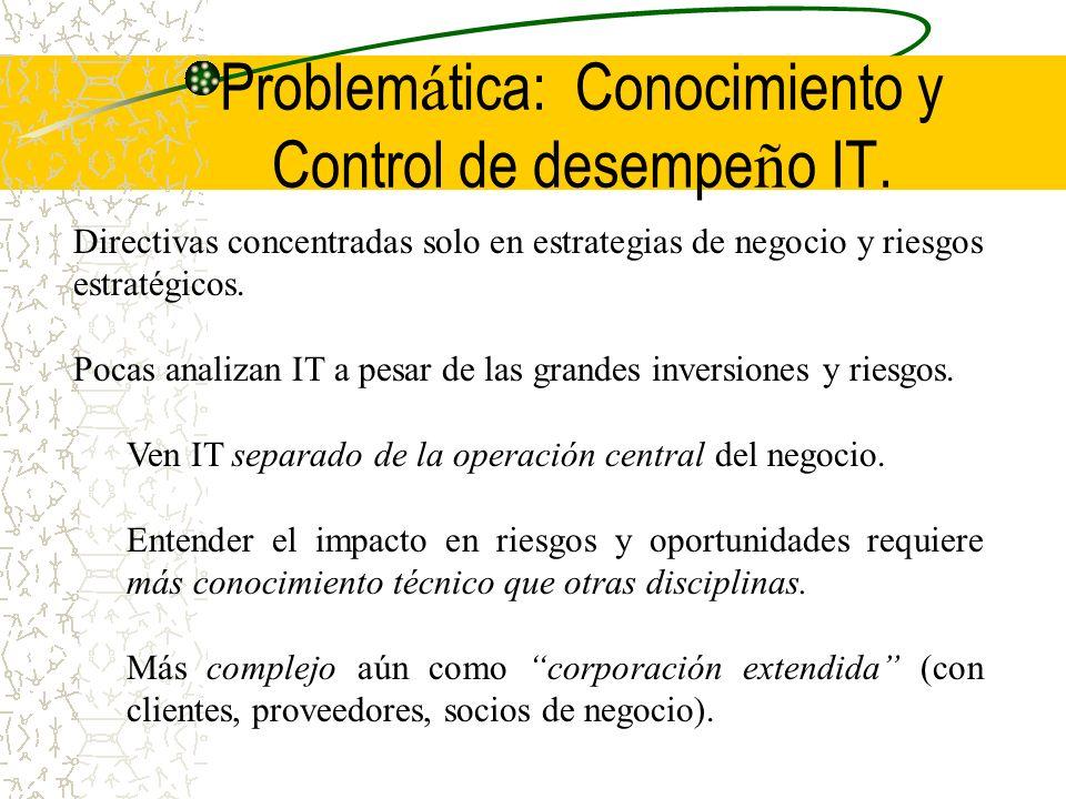 Problemática: Conocimiento y Control de desempeño IT.