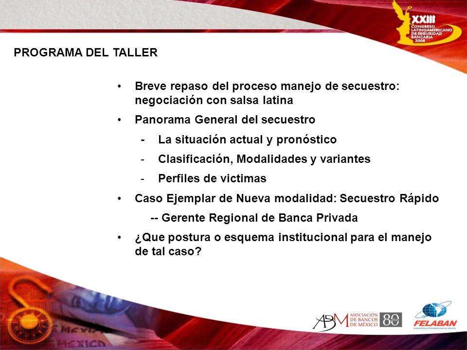 PROGRAMA DEL TALLER Breve repaso del proceso manejo de secuestro: negociación con salsa latina.