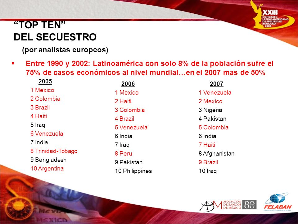 TOP TEN DEL SECUESTRO (por analistas europeos)